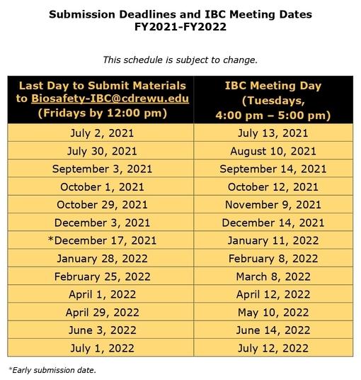 Mga Petsa ng Pagpupulong ng IBC 2021-2022